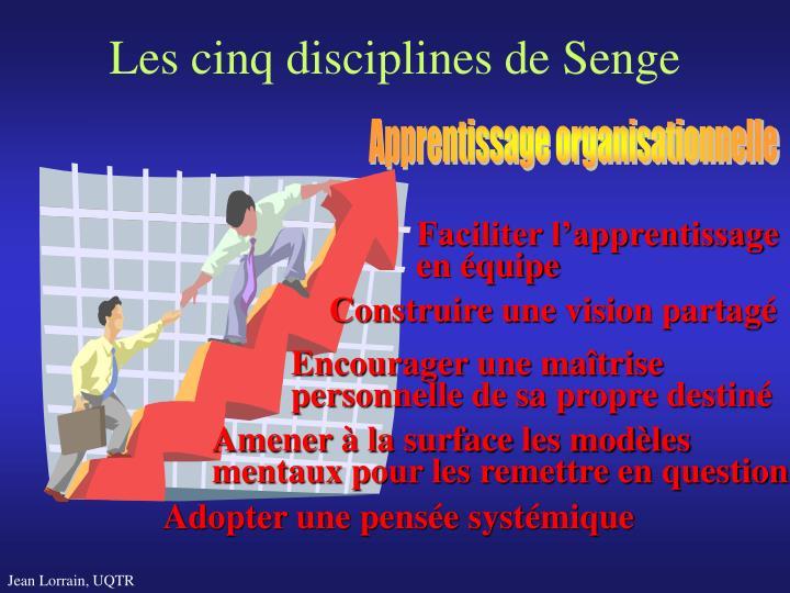 Les cinq disciplines de Senge