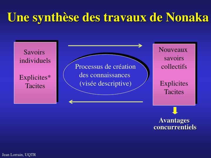 Une synthèse des travaux de Nonaka