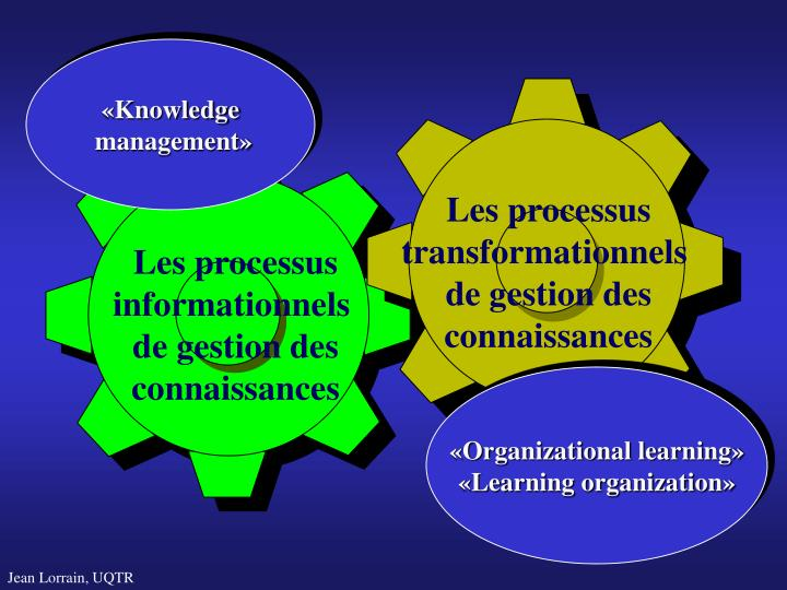 «Knowledge