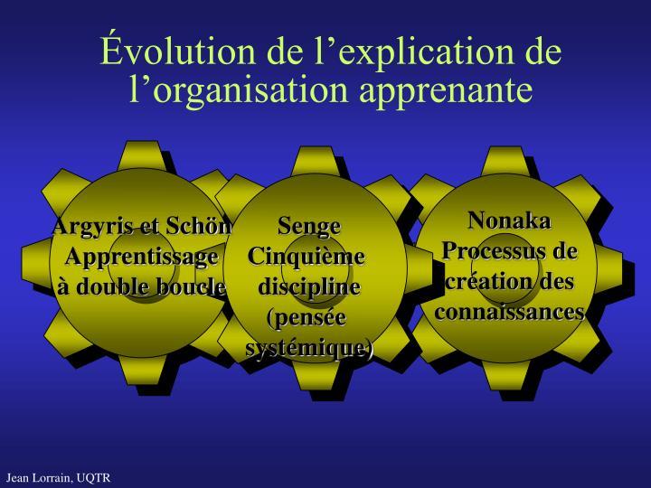 Évolution de l'explication de l'organisation apprenante