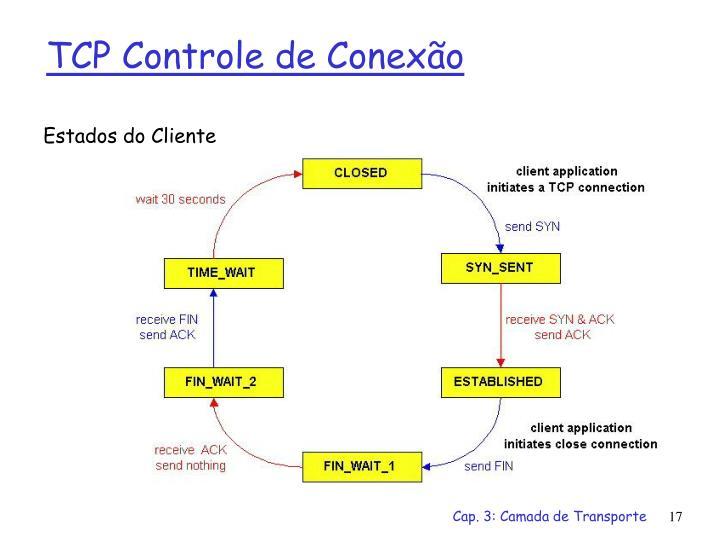 TCP Controle de Conexão