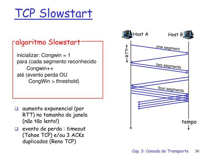 aumento exponencial (por RTT) no tamanho da janela (não tão lento!)