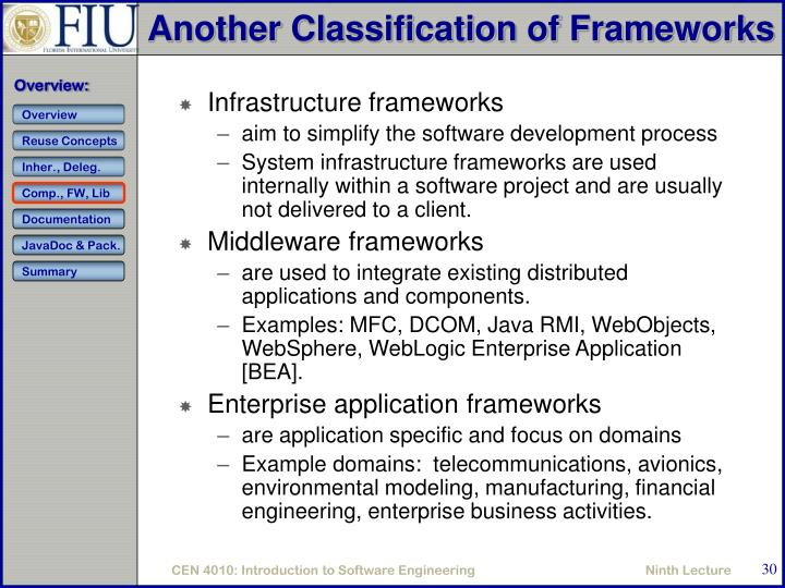 Another Classification of Frameworks
