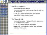 app vs solution domain objects