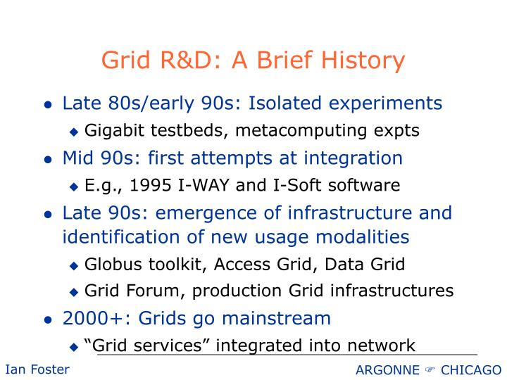 Grid R&D: A Brief History