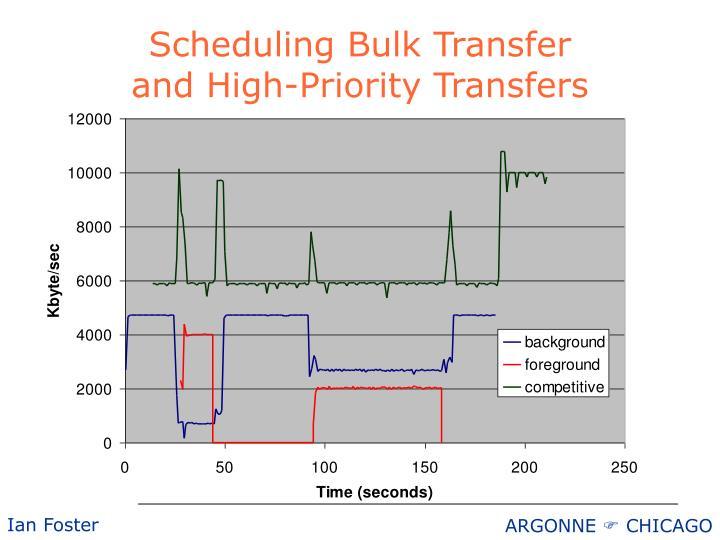 Scheduling Bulk Transfer