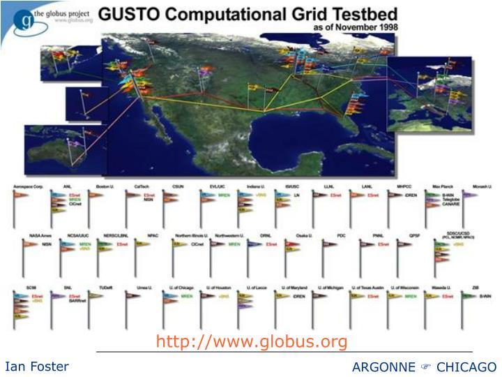 http://www.globus.org