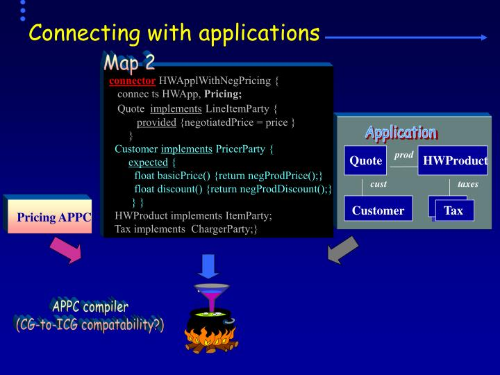 Connecting with applications