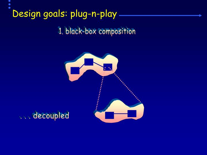 Design goals: plug-n-play