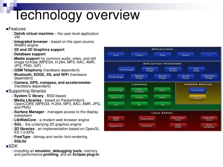 Technology overview