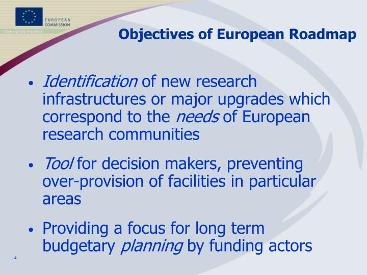 Objectives of European Roadmap