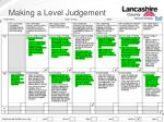 making a level judgement2