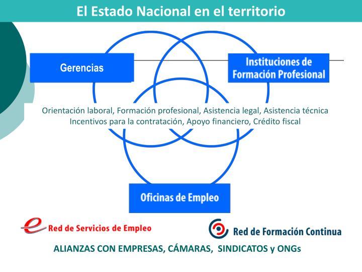 El Estado Nacional en el territorio