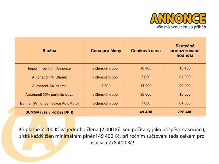 Při platbě 7 200 Kč za jednoho člena (2 000 Kč jsou počítany jako příspěvek asociaci), získá každý člen minimálním plnění 49 400 Kč, při ročním zúčtování teda celkem pro asociaci 278 400 Kč!