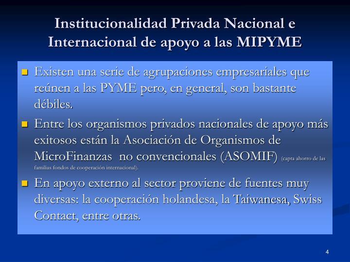 Institucionalidad Privada Nacional e Internacional de apoyo a las MIPYME