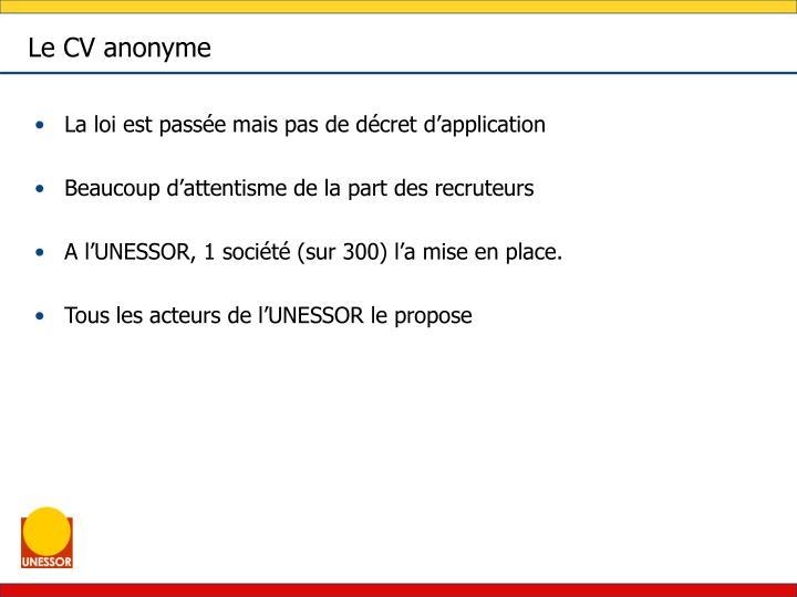 Le CV anonyme
