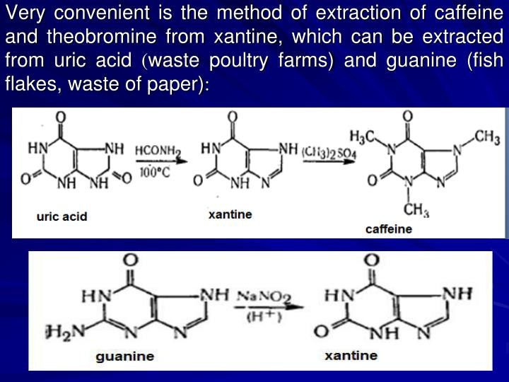 Very convenient is the method of extraction of caffeine and theobromine from xantine, which can be extracted from uric acid