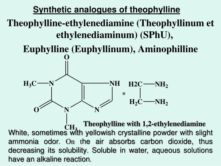Synthetic analogues of theophylline