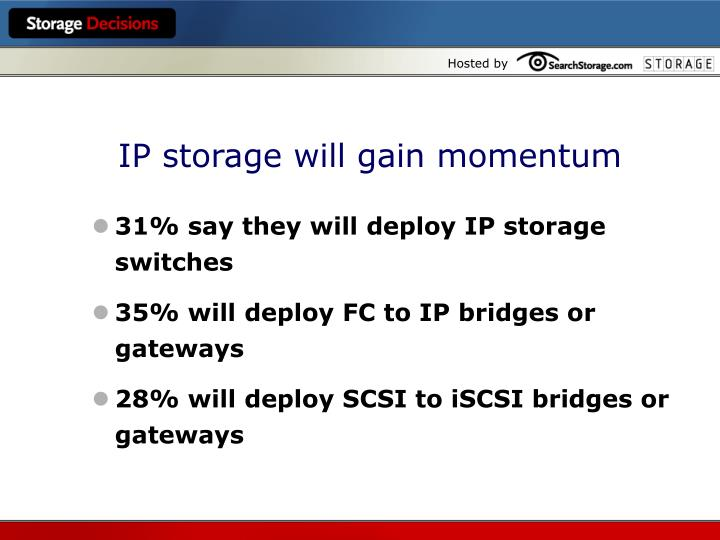 IP storage will gain momentum