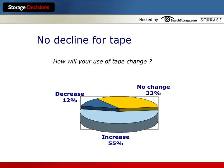 No decline for tape
