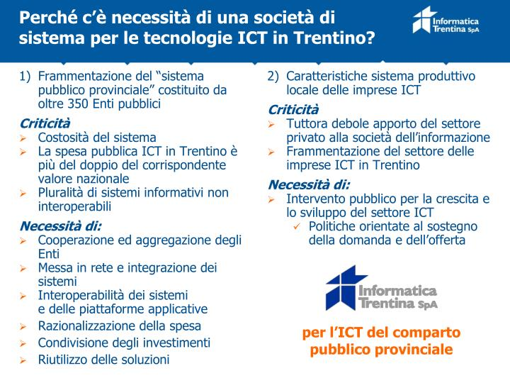 """1) Frammentazione del """"sistema pubblico provinciale"""" costituito da oltre 350 Enti pubblici"""