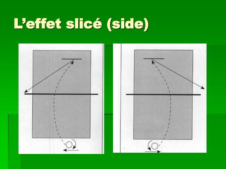 L'effet slicé (side)