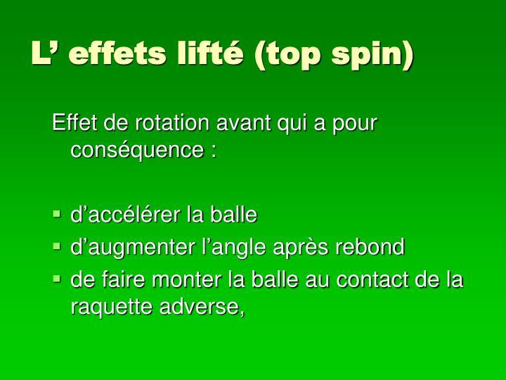 L' effets lifté (top spin)