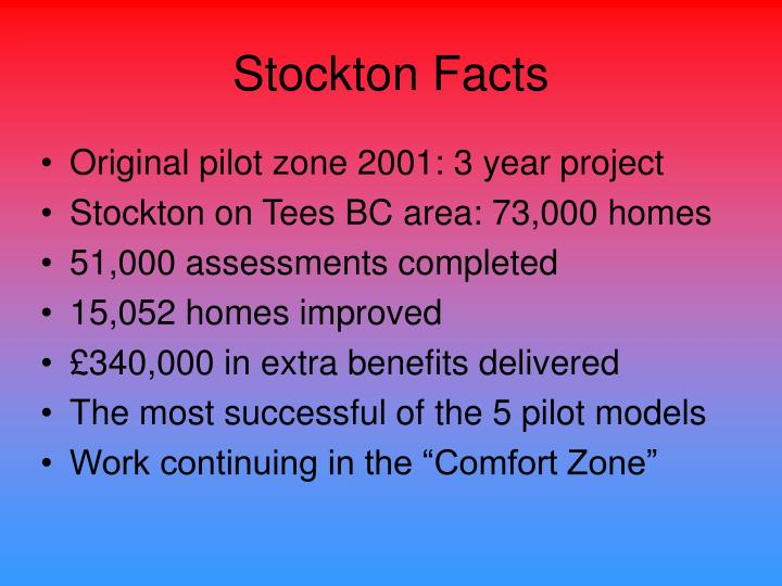 Stockton Facts