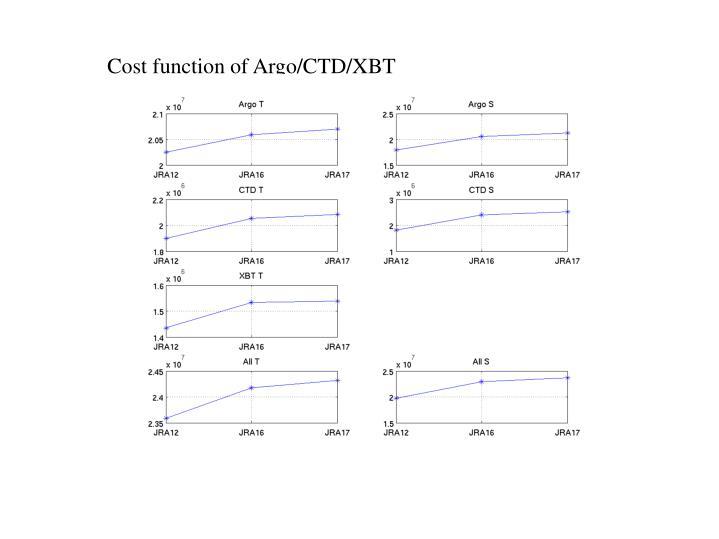 Cost function of Argo/CTD/XBT