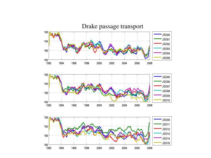 Drake passage transport