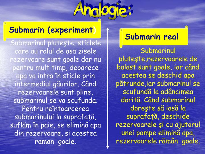 Analogie: