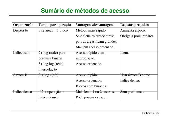 OrganizaçãoTempo por operaçãoVantagens/desvantagensRegistos pregados