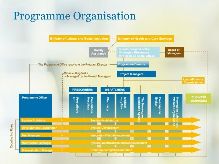 Programme Organisation