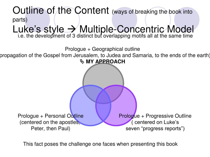 Outline of the Content