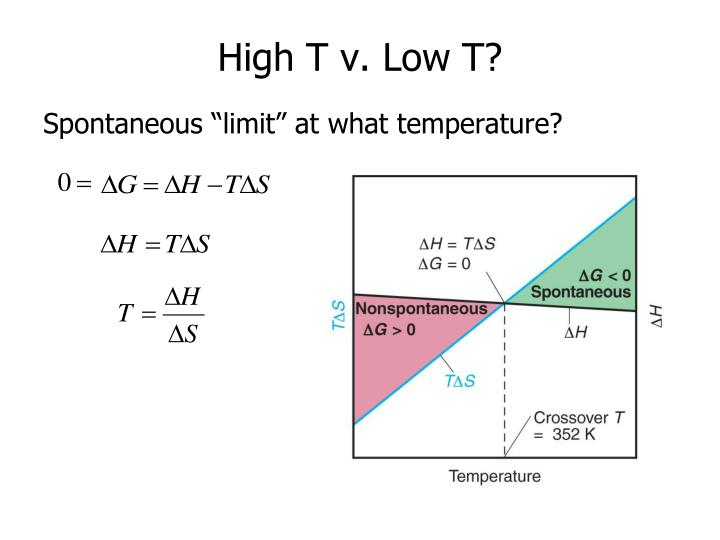 High T v. Low T?