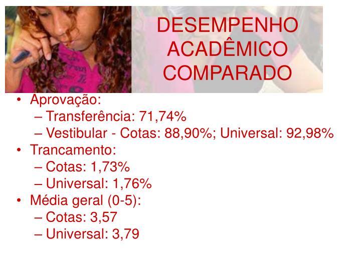 DESEMPENHO ACADÊMICO COMPARADO
