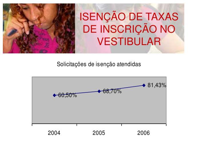 ISENÇÃO DE TAXAS DE INSCRIÇÃO NO VESTIBULAR