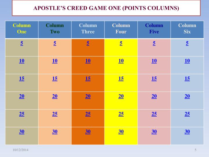 APOSTLE'S CREED GAME ONE (POINTS COLUMNS)