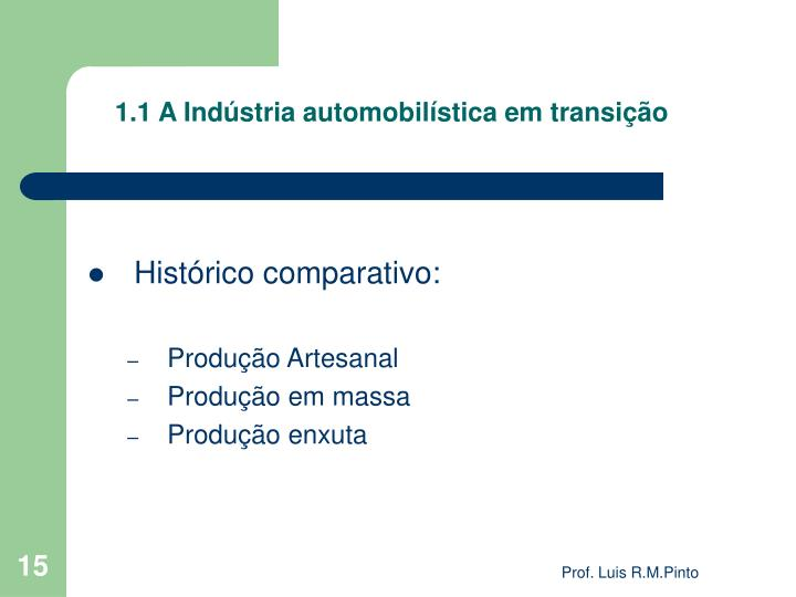 1.1 A Indústria automobilística em transição