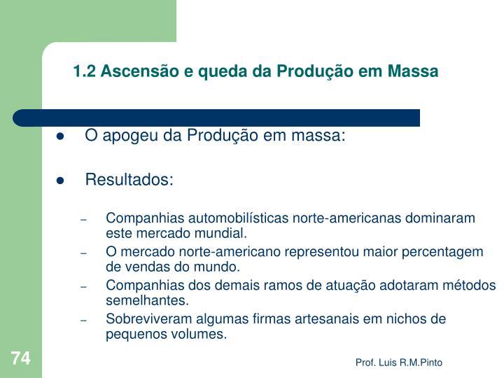 1.2 Ascensão e queda da Produção em Massa