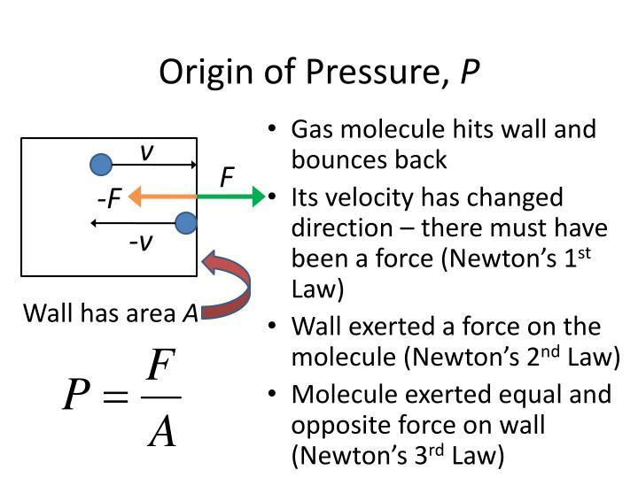 Origin of Pressure,