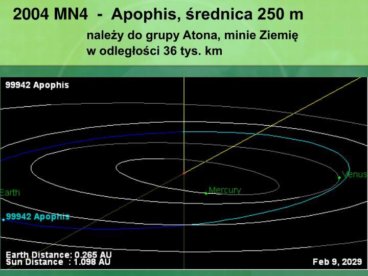 2004 MN4  -  Apophis, średnica 250 m