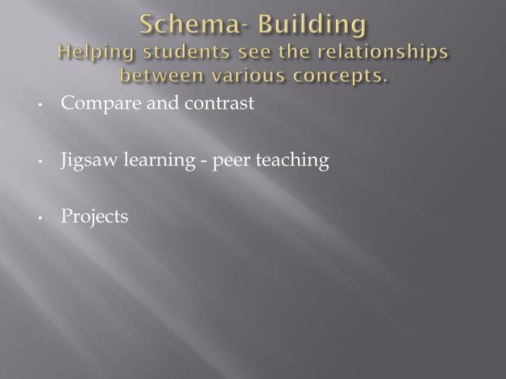 Schema- Building