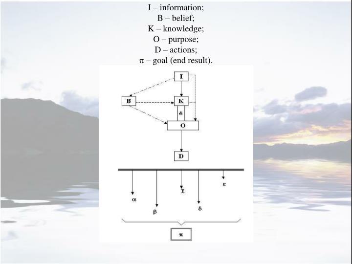 I – information;