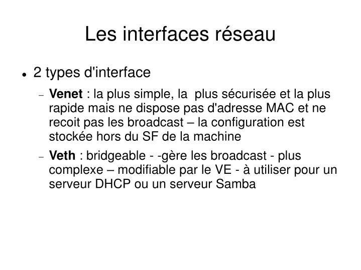 Les interfaces réseau