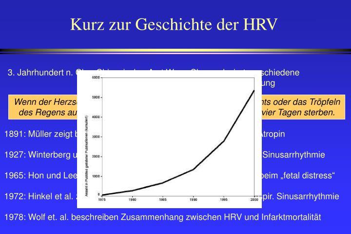 Kurz zur Geschichte der HRV