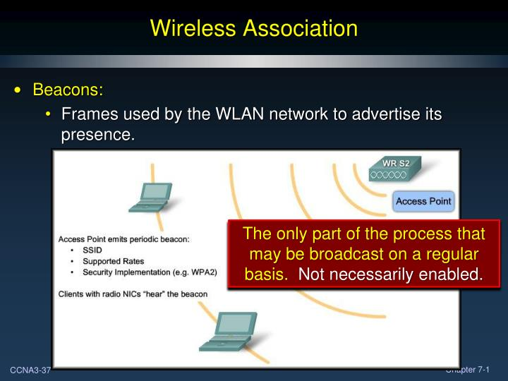 Wireless Association