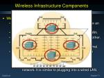 wireless infrastructure components1