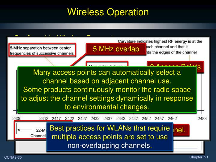 Wireless Operation