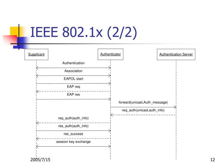IEEE 802.1x (2/2)